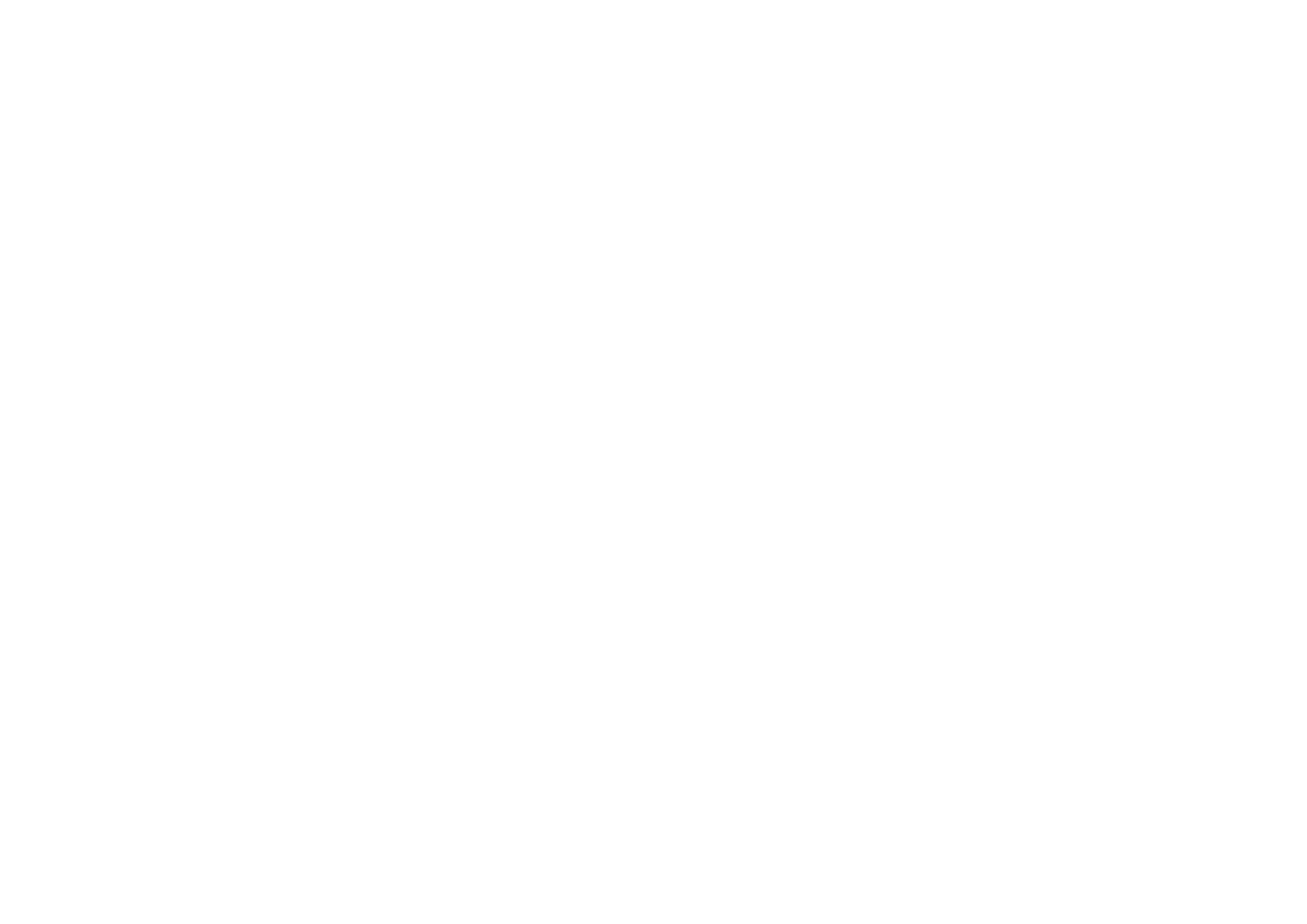 AIr France - KLM